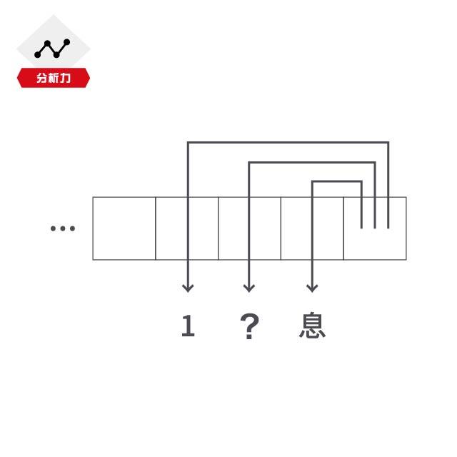 謎 検 練習 謎 答え 7